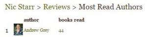 Most Read Author--Andrew Grey